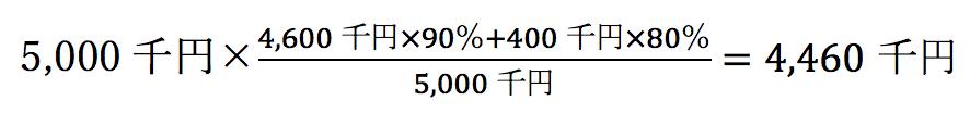 Q150 簡易課税 2種類以上の事業を営む場合の計算
